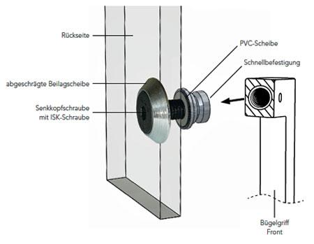 Halcö - einseitige Montage auf Glastür