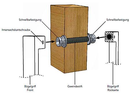 Halcö - beidseitige Montage auf Holz und Glas
