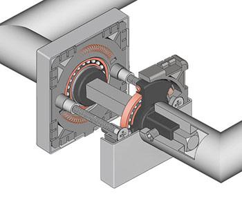 Technik Pullbloc 4.1 Kugellager von Scoop