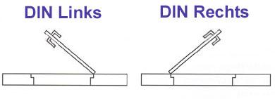 DIN-Richtung bei Schlössern