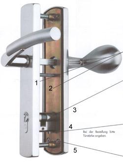 Beispiel einer Schutzgarnitur